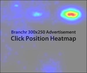 mapa de calor banner 300x250